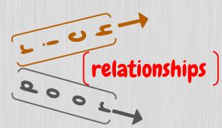 richrelationships